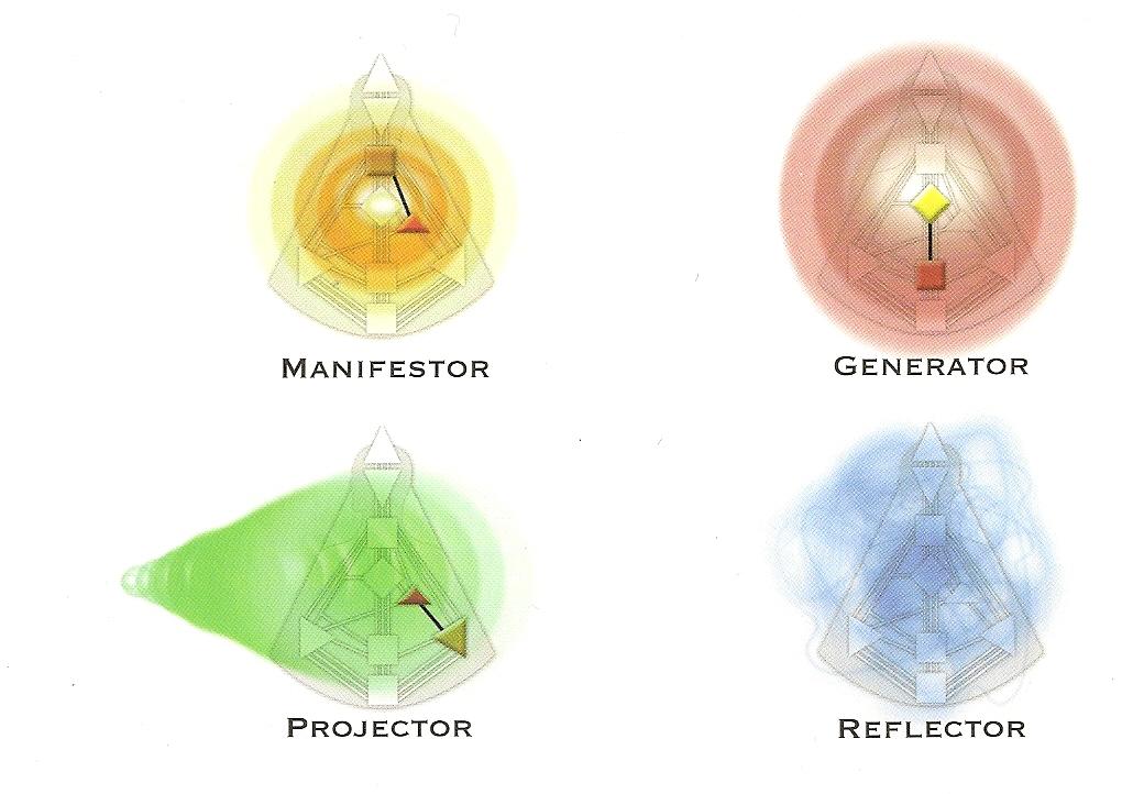 Что такое аура Дизайна Человека